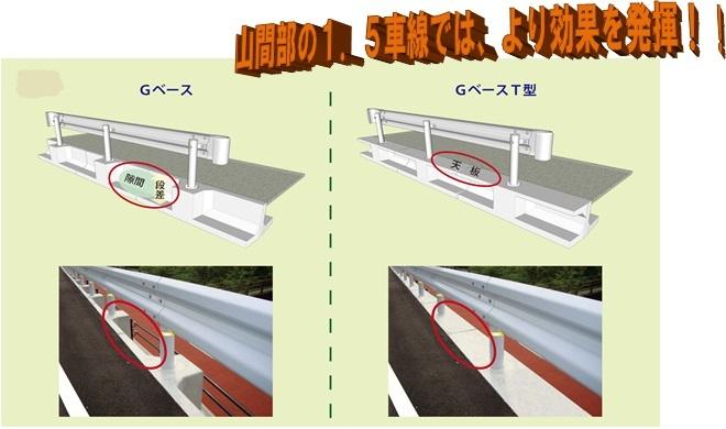 防護柵用基礎ブロック GベースT型 新開発