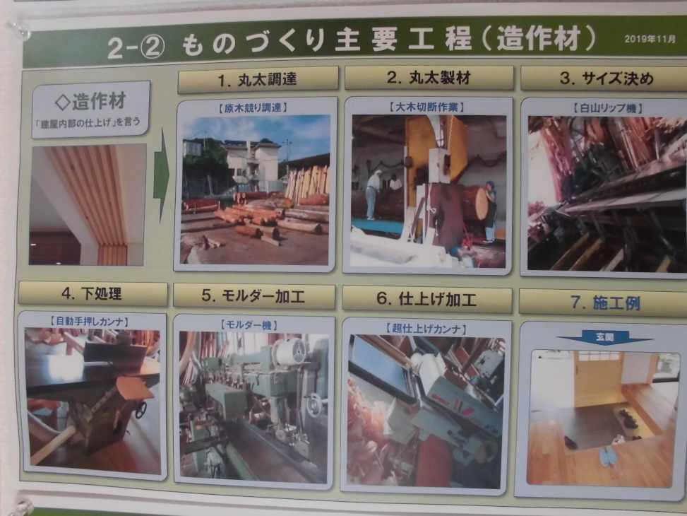 ◆個別パーツ(主要工程)