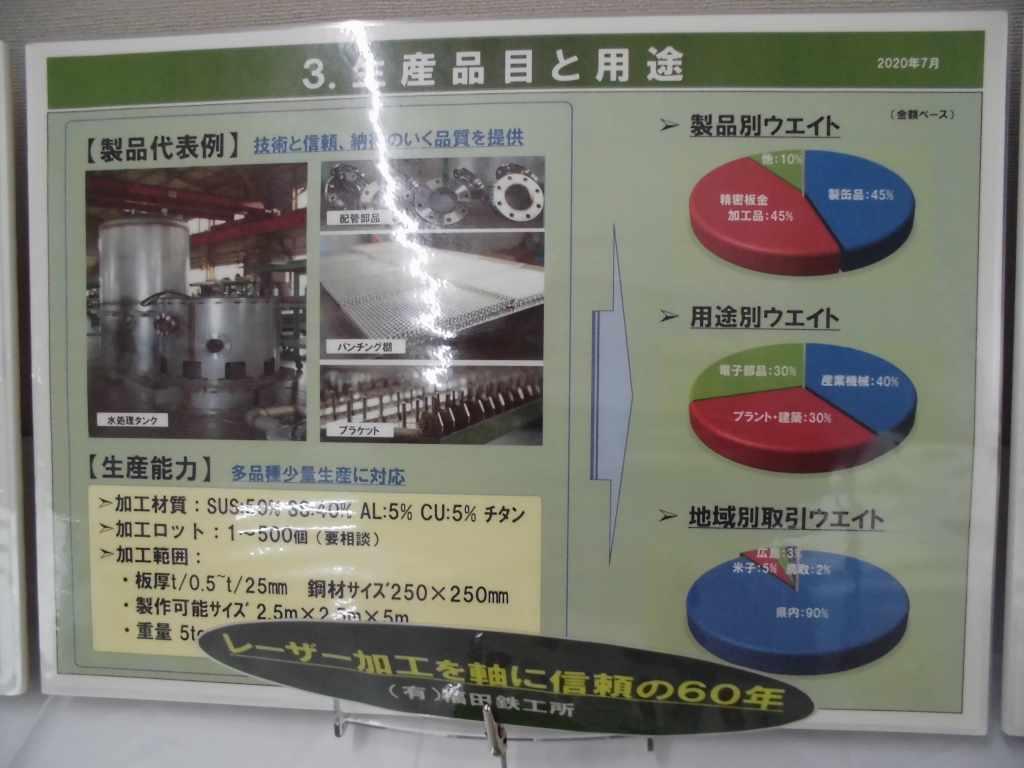 ◆個別パーツ例(生産品目と用途)