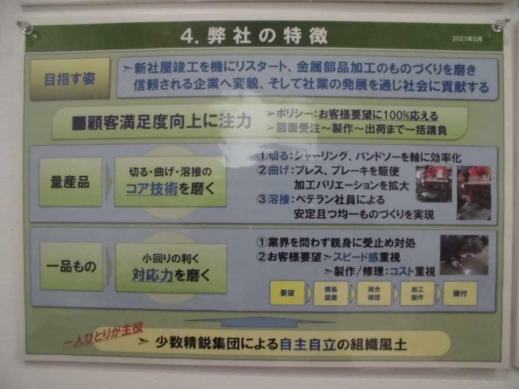 ◆パーツ例③